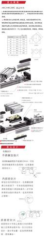 CPC直线导轨产品规格详细说明