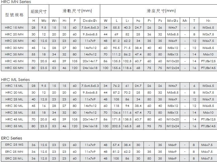 HR系列型号规格尺寸表